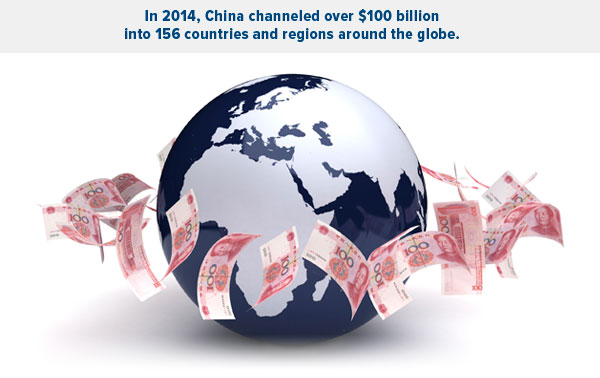 In 2014, China Channeled Over $100 Billion into 156 Countries and Regions Around the Globe