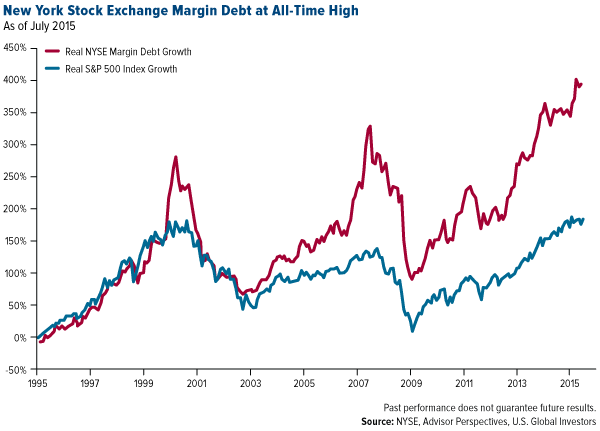 New-York-Stock-Exchange-Margin-Debt-at-All-Time-High