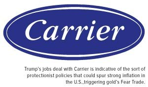 Trumps jobs Carrier indicative protectionist policies